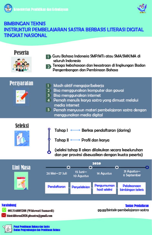 Pamflet Bimbingan Teknis PbS